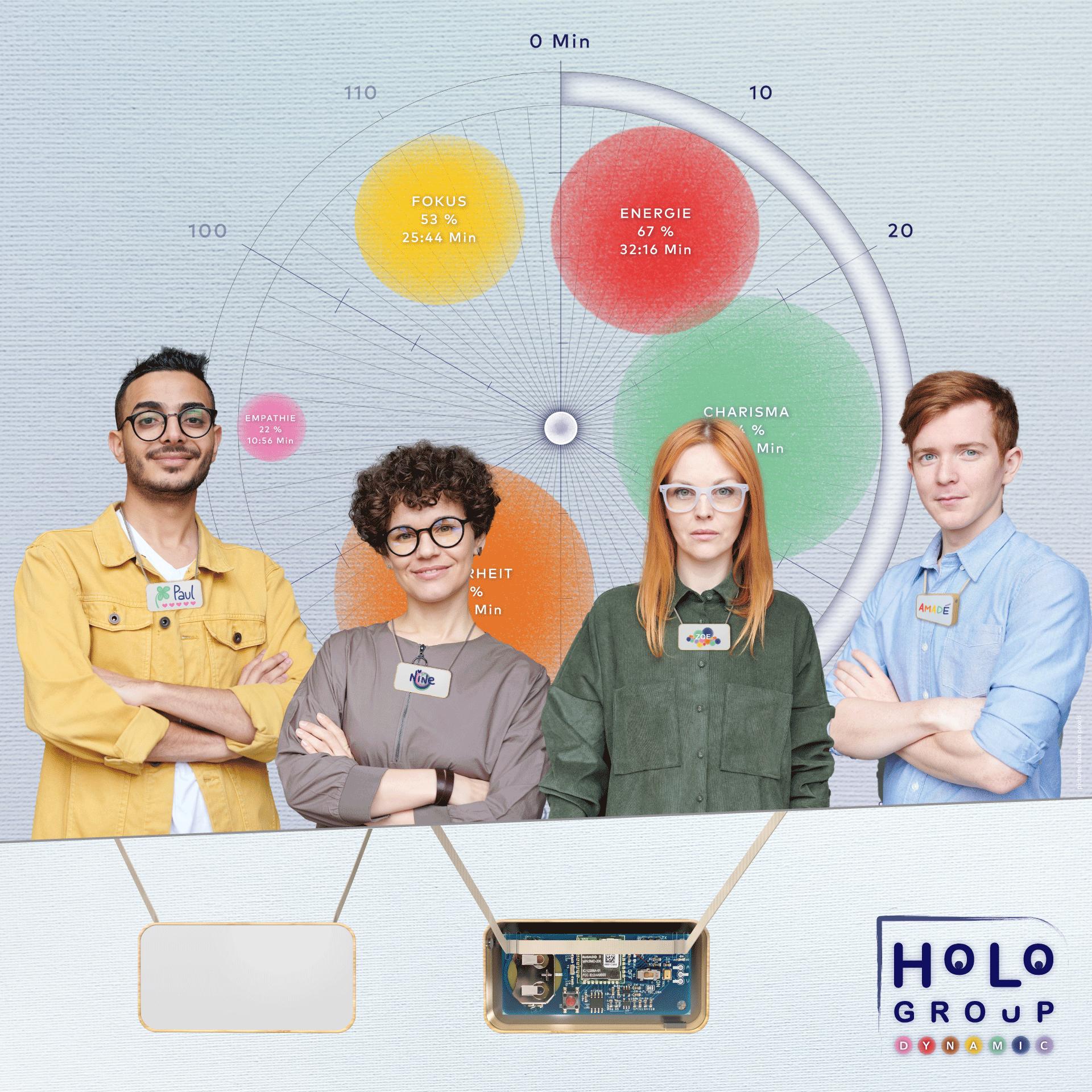 HOLO Group Dynamic